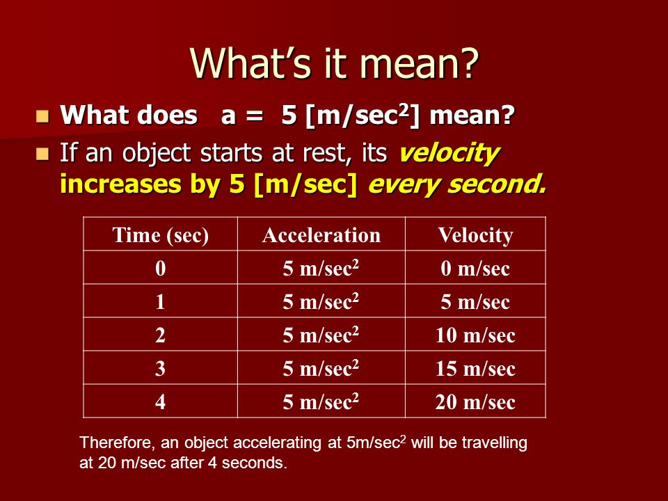 What's it mean What does a = 5 [m/sec2] mean